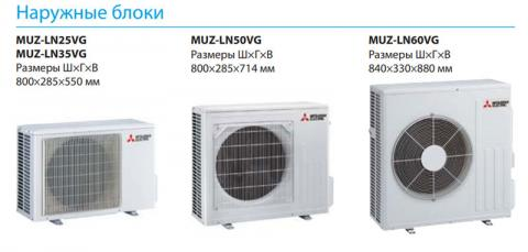 Mitsubishi Electric MSZ-LN25VGR / MUZ-LN25VG