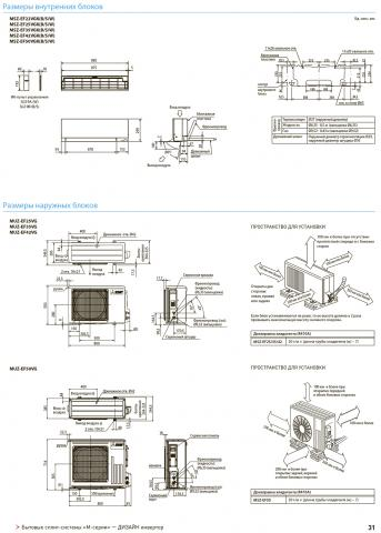 Mitsubishi Electric MSZ-EF25VGKB / MUZ-EF25VG