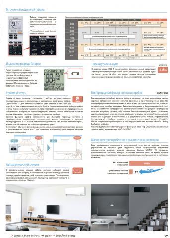 Mitsubishi Electric MSZ-EF50VGKS / MUZ-EF50VG