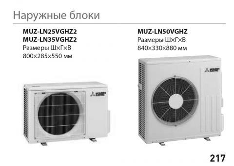 Mitsubishi Electric MSZ-LN25VG2R / MUZ-LN25VGHZ2