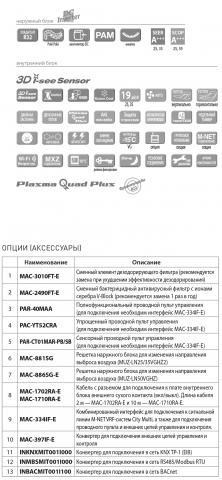 Mitsubishi Electric MSZ-LN25VG2V / MUZ-LN25VGHZ2
