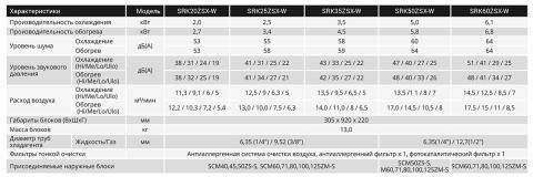 Mitsubishi Heavy SRK20ZSX-WB / SRC20ZSX-WB