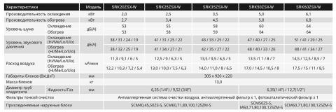 Mitsubishi Heavy SRK25ZSX-WB / SRC25ZSX-WB