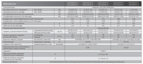 Mitsubishi Heavy SRK50ZMX-S / SRC50ZMX-S